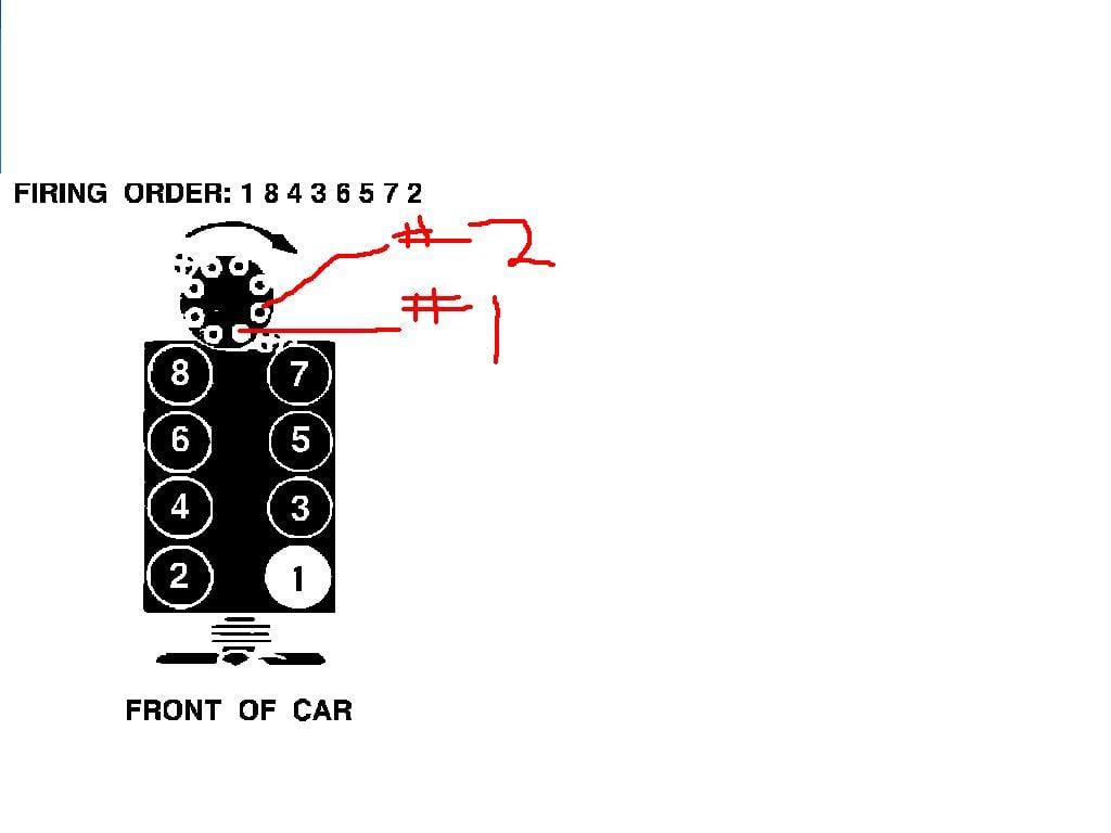 Diagram 96 Lt1 Spark Plug Wire Diagram Full Version Hd Quality Wire Diagram Diagrameh Anticheopinioni It