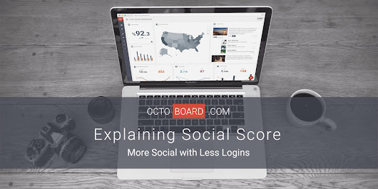 Measuring Social Score: the What, the How and the Why — OCTOBOARD Blog | Online Dashboard for Business and Marketing