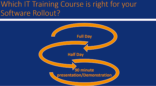 Which IT Training Course is right for your Software Rollout? A comparative Review - The IT Training Surgery