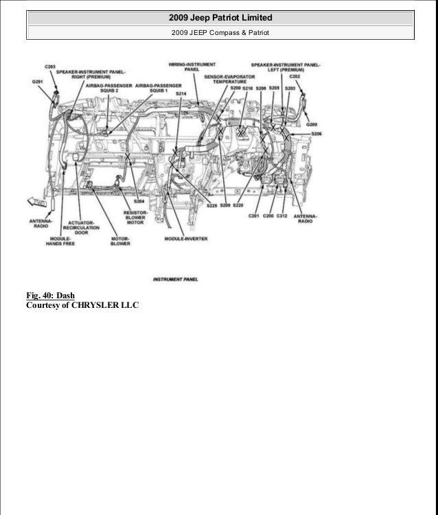 2010 Jeep Patriot Engine Diagram 1979 Mgb Roadster Wiring Diagram Foreman Wire Diag Jeanjaures37 Fr