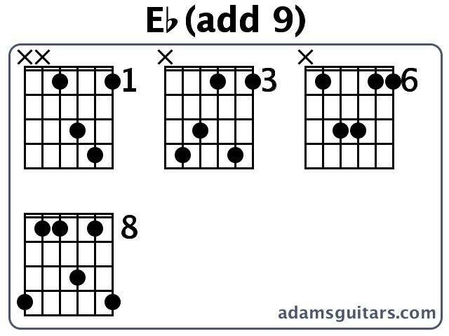 65 GUITAR CHORD CHART A MAJOR, GUITAR CHORD A MAJOR CHART