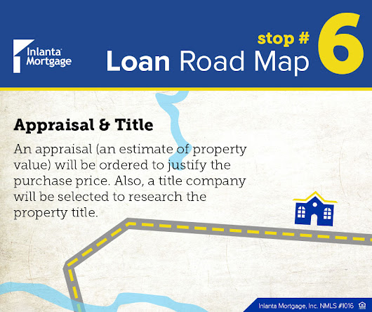 Inlanta Mortgage Pewaukee Loan Road Map: Stop #6 Appraisal and Title