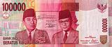 Mata uang indonesia, rupiah