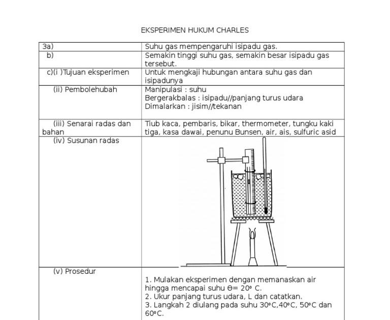 Jawapan Modul Kimia Tingkatan 5 Wan Noor Afifah - F44mo4ow