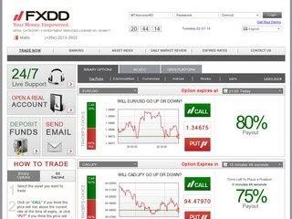 Binary Trading Brokers In Nigeria