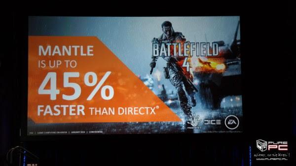 AMD Mantle vs Microsoft DirectX