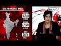 Cronavirus (covid19) new update from India