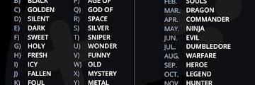 Name Generator Gaming