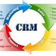 CRM Solutions India Customer Relationship Management Software