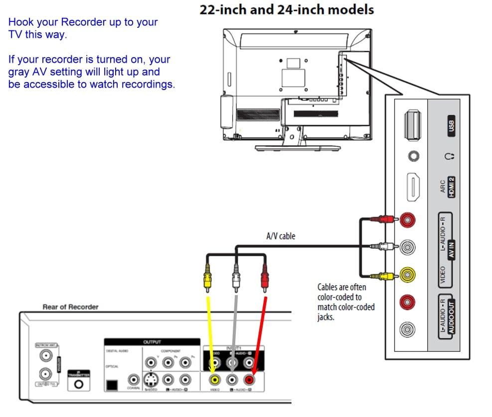 Dish Network Vip222k Wiring Diagram