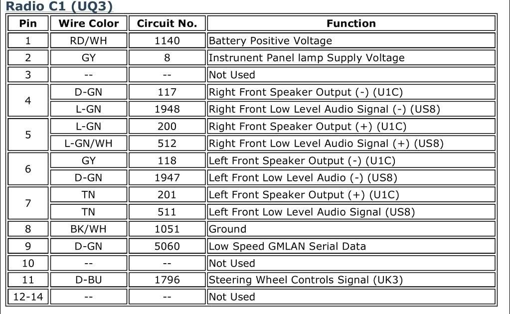 2007 Honda Fit Radio Wiring Diagram
