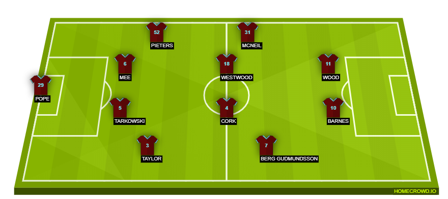 Arsenal vs Burnley Preview Preview: Probable Lineups ...