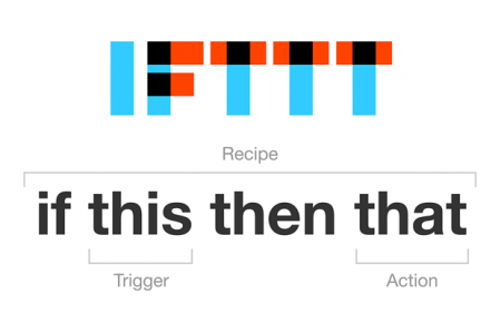 Multiple AND in the IFTTT conditional statement - Eppenga Blog