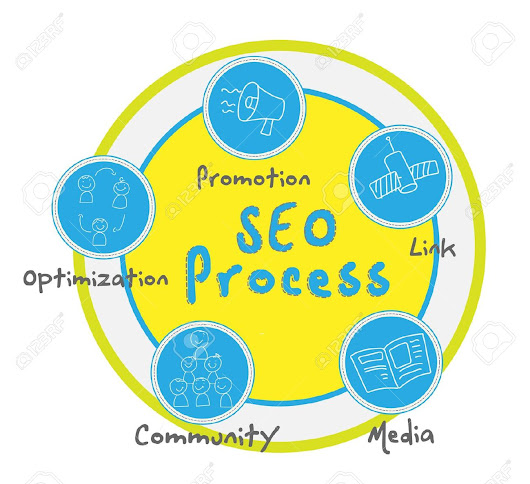 What an SEO Company Can Do for Your Online Business