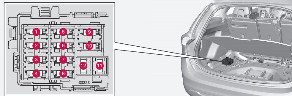 Diagram 2010 Volvo Xc70 Fuse Diagram Full Version Hd Quality Fuse Diagram Cpewiringx18 Pergotende Roma It
