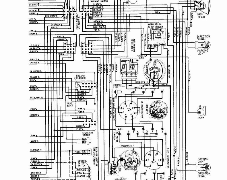DIAGRAM] 1972 Nova Wiring Diagram Inside FULL Version HD Quality Diagram  Inside - VENNDIAGRAMOF.HOPLITES-AMBIANI.FRWiring And Fuse Image