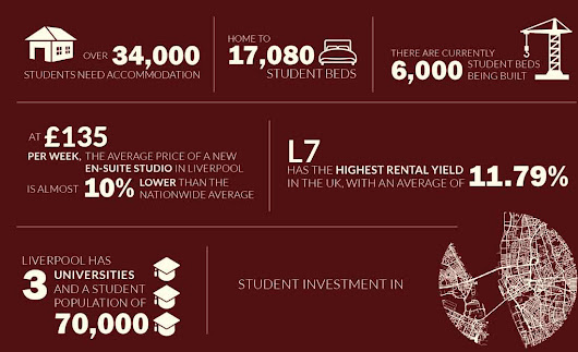The UK Student Market [Infographic]