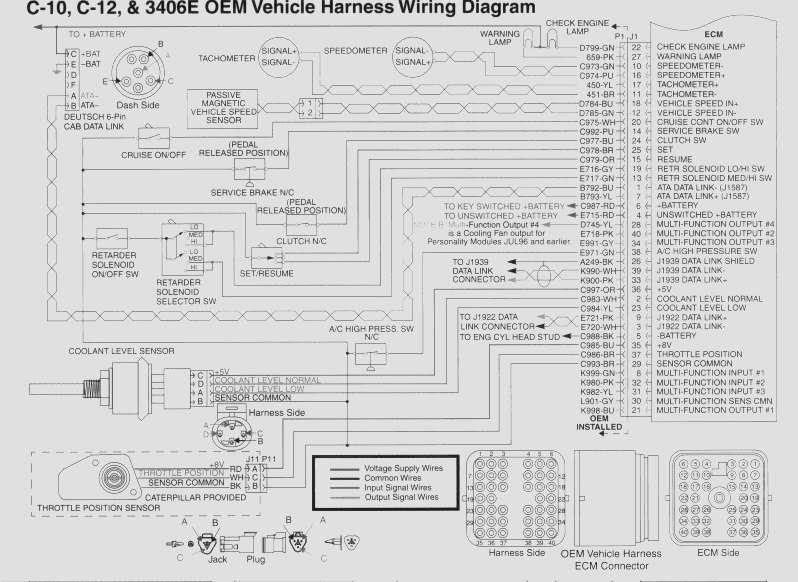 01 Freightliner Wiring Diagram