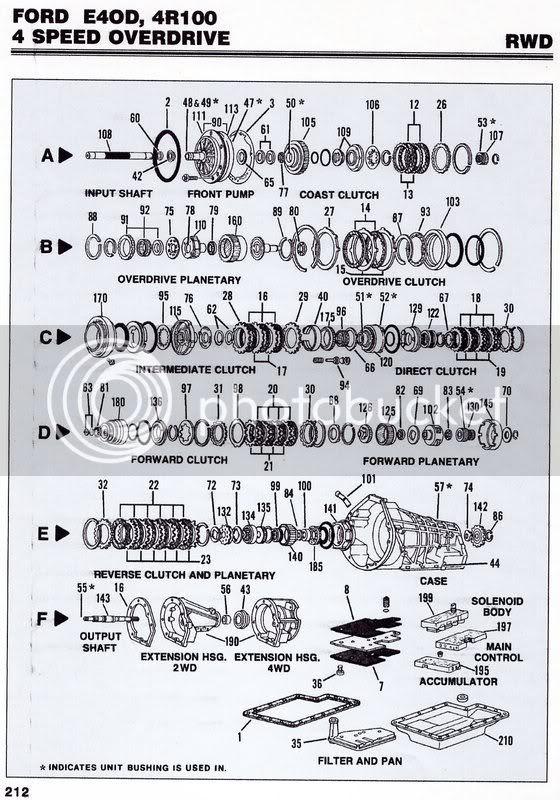 Wiring Diagram  32 4r100 Transmission Diagram