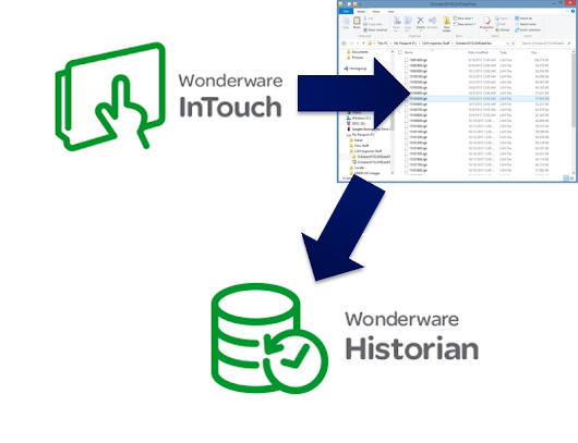 LGH Files Reimagined - New Ways to Leverage InTouch History Files