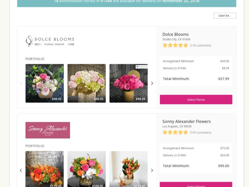 Flower Business Management Worksheet - Nidecmege