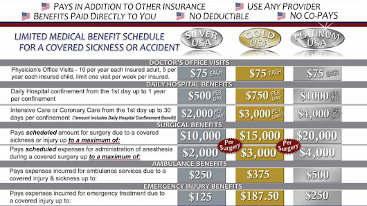 Here Are Some of the Crappy Insurance Plans That Could Be Legal Again Soon