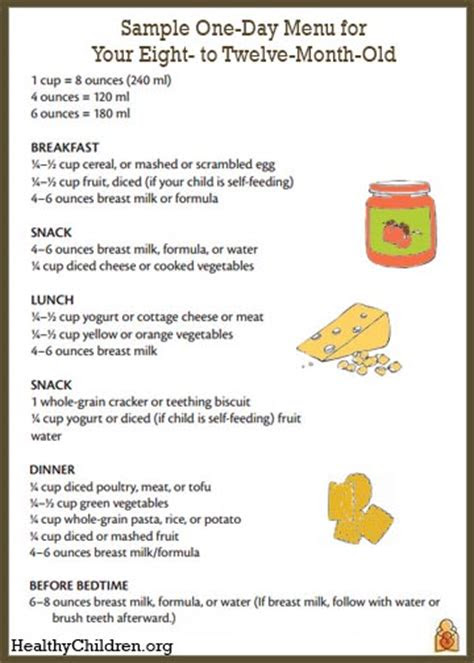 sample menu      month  healthychildrenorg