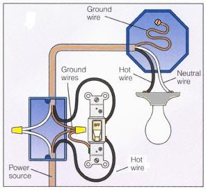 House Wiring Diagram In Philippines Home Wiring and Electrical