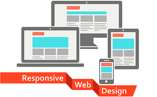 Boost Your Company Profits With Smart Responsive Web Design | Websitica