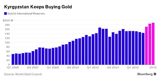 This Country Wants Everyone to Have 100 Grams of Gold | BMG