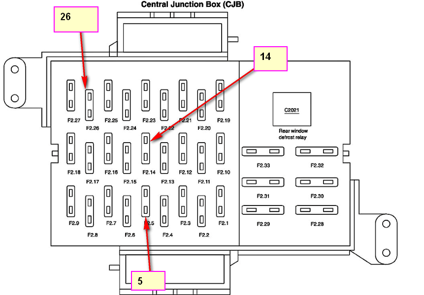 Wiring Diagram: 34 2006 Mercury Grand Marquis Fuse Box Diagram