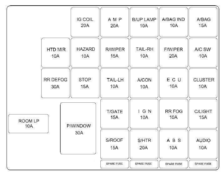 2006 Tiburon Fuse Box Wiring Diagram Report A Report A Maceratadoc It