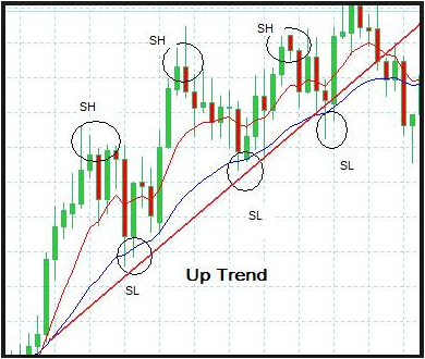 Forex ebook for beginners