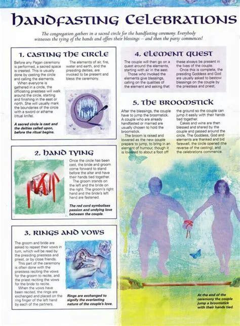 Understanding Handfasting pt2   B.o.S.   Wiccan wedding