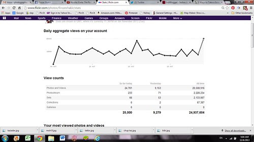 My Flickr Stat Today 25000 by firoze shakir photographerno1