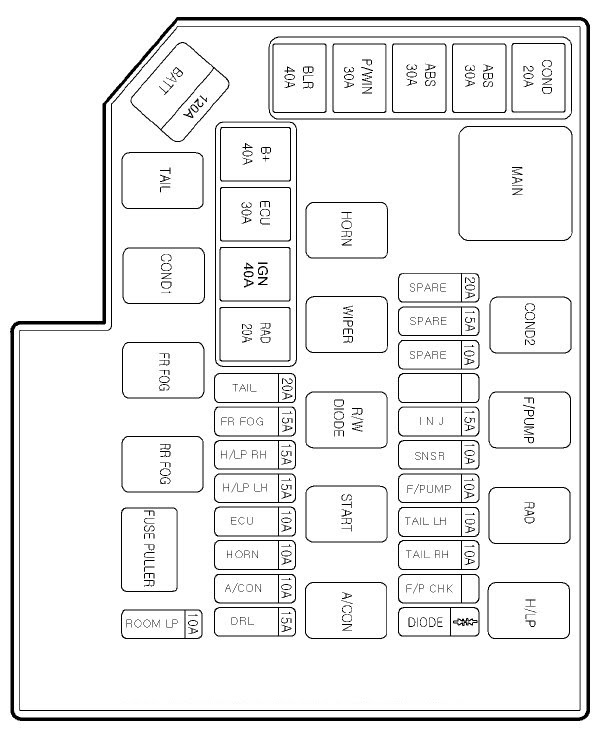 Fuse Box Diagram 2007 Hyundai Azera - Wiring Diagram | Hyundai Azera Fuse Box Identification |  | cars-trucks24.blogspot.com