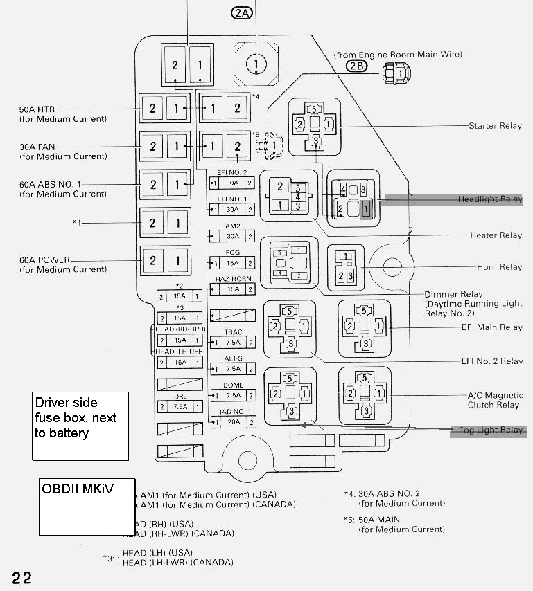 1989 Toyota Supra Fuse Box Panel Wiring Diagram Report A Report A Maceratadoc It