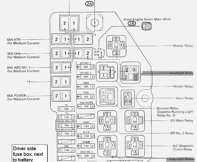 1996 Toyotum 4runner Fuse Box - Wiring Diagram Schema
