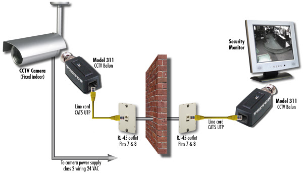 ptz security system wiring diagrams image 10