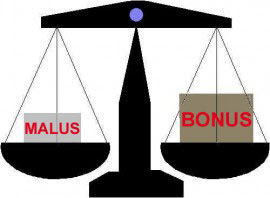 Image result for bonus malus