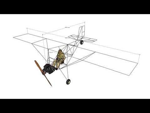 Aeromodelling - Konsep Air Bike Project (Tahap Perencanaan)