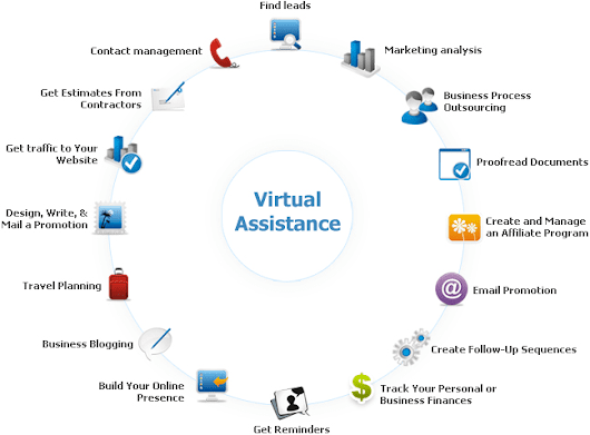 usamascet : I will be your virtual assistant, data entry, web researcher for $5 on www.fiverr.com