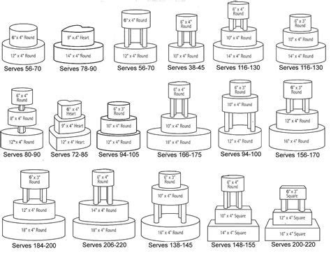Helpful wedding cake guide   Kelly Anns Cakes Price Guide