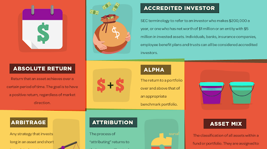 Here's 48 Hedge Fund Terms Every Investor Should Know