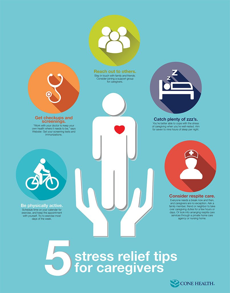 5 Stress Relief Tips for Caregivers - Cone Health