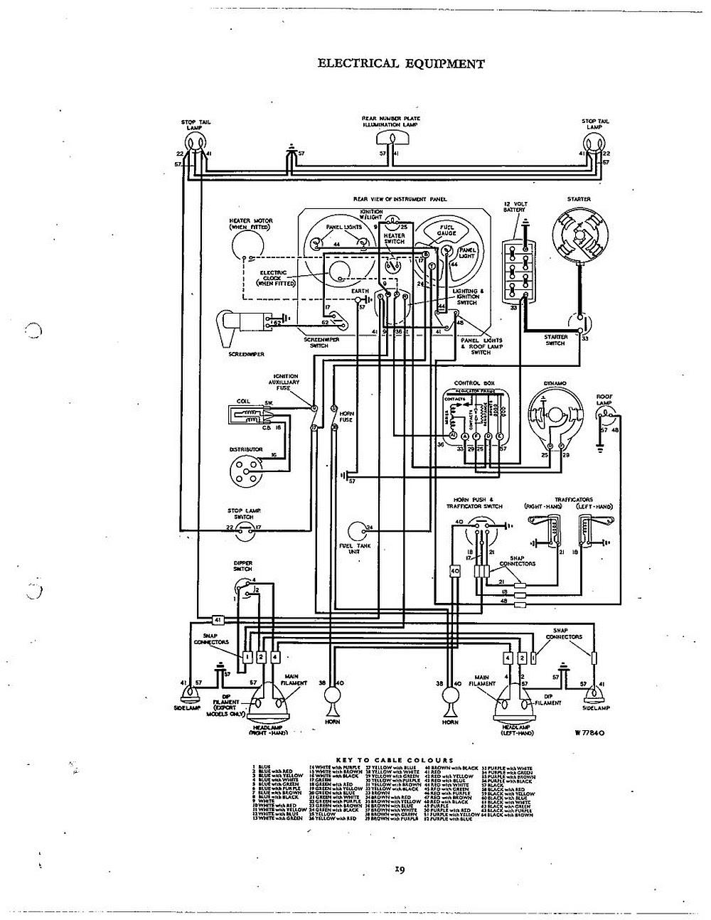 Diagram Norton Mkiii Wiring Diagram Full Version Hd Quality Wiring Diagram Goldwiring18 Newsetvlucera It