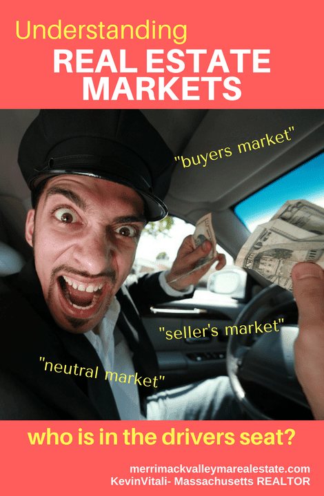 How is the Real Estate Market? And what does it really mean to you?