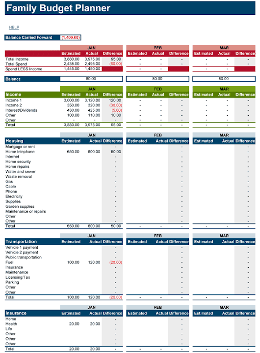 Family Budget Planner for Excel