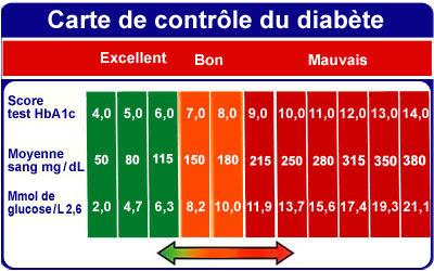body fat percentage calculator age