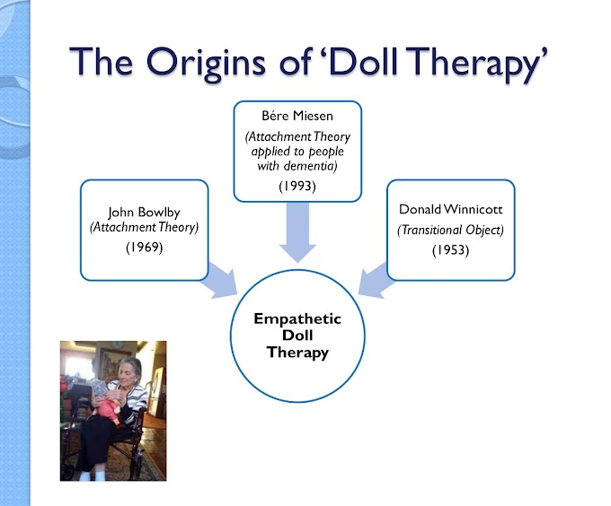 Doll Therapy Dementia